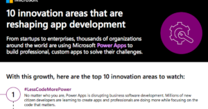10 innovation areas that are reshaping app development