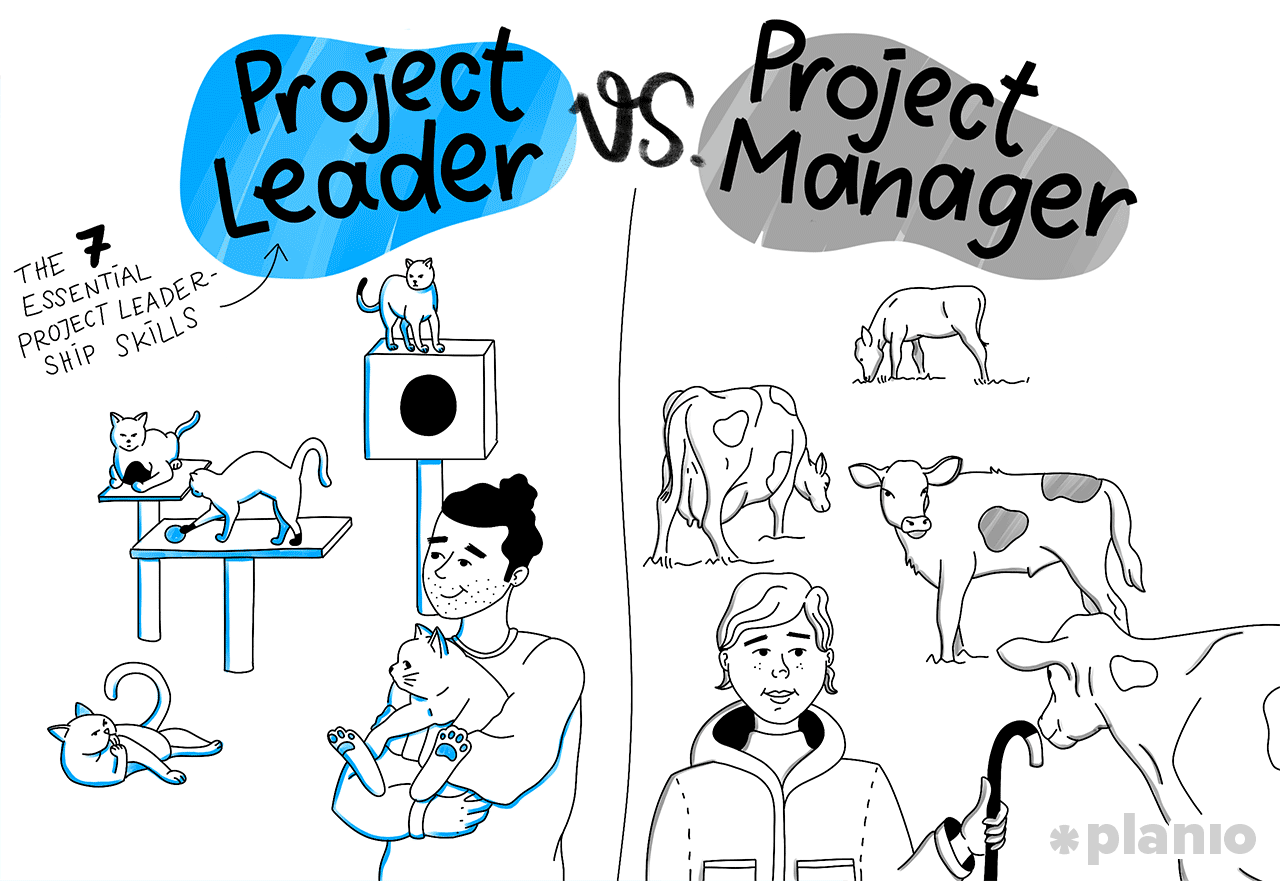 Project Leader and Project Manager